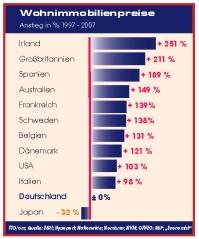 Info-Grafik 1 -Hägele-
