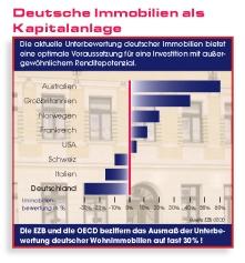 Info-Grafik 2 -Hägele-